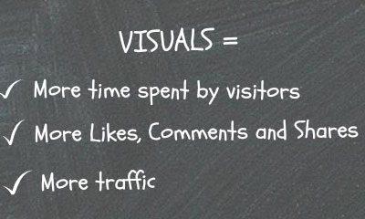 Pourquoi les visuels sont-ils si importants ?